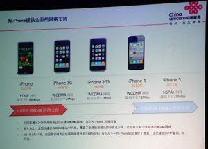 iPhone 5 compatible con HSPA + de 21 Mbps
