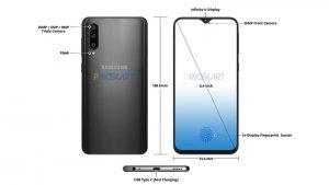 Especificaciones completas del Samsung Galaxy A50 y filtración de procesamiento en línea