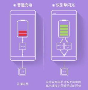 Vivo X6 contará con capacidades de carga dual